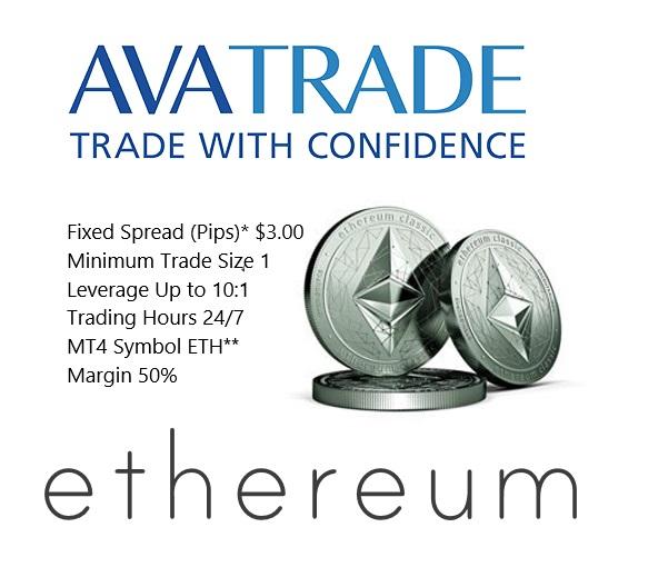 ava-trade